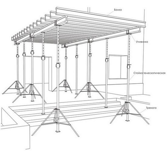 потолочных конструкций